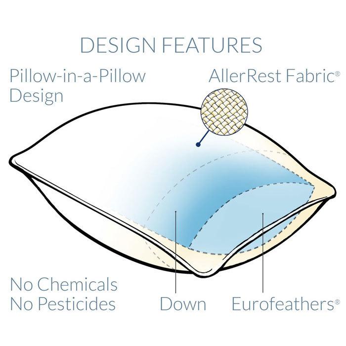 Double Down Around Pillow